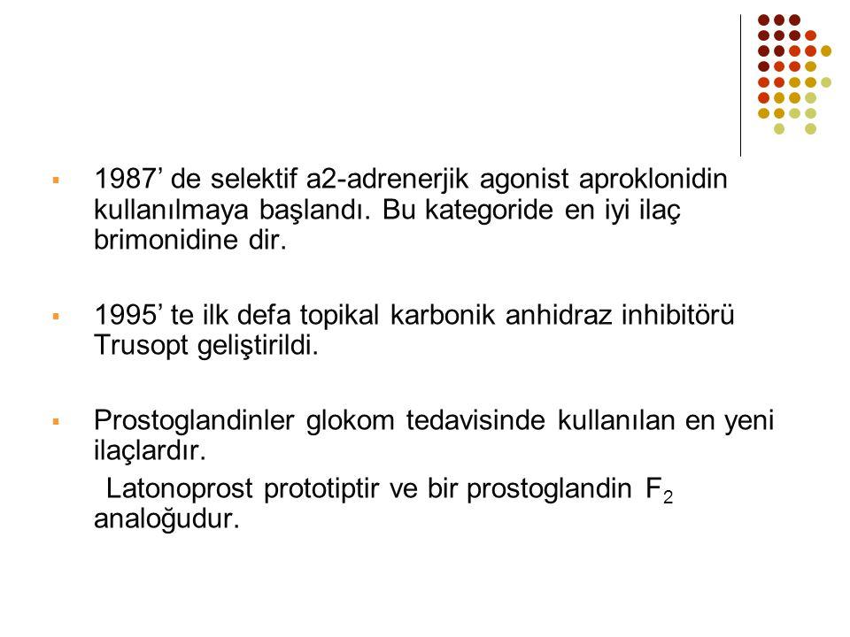 1987' de selektif a2-adrenerjik agonist aproklonidin kullanılmaya başlandı. Bu kategoride en iyi ilaç brimonidine dir.