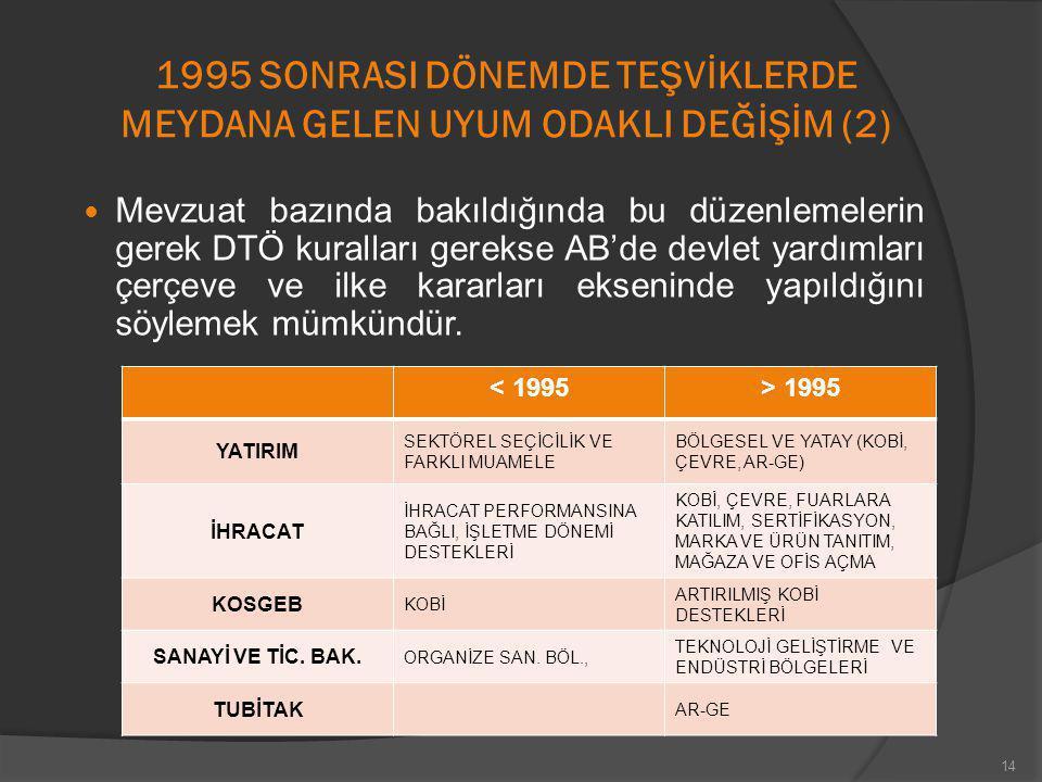 1995 SONRASI DÖNEMDE TEŞVİKLERDE MEYDANA GELEN UYUM ODAKLI DEĞİŞİM (2)