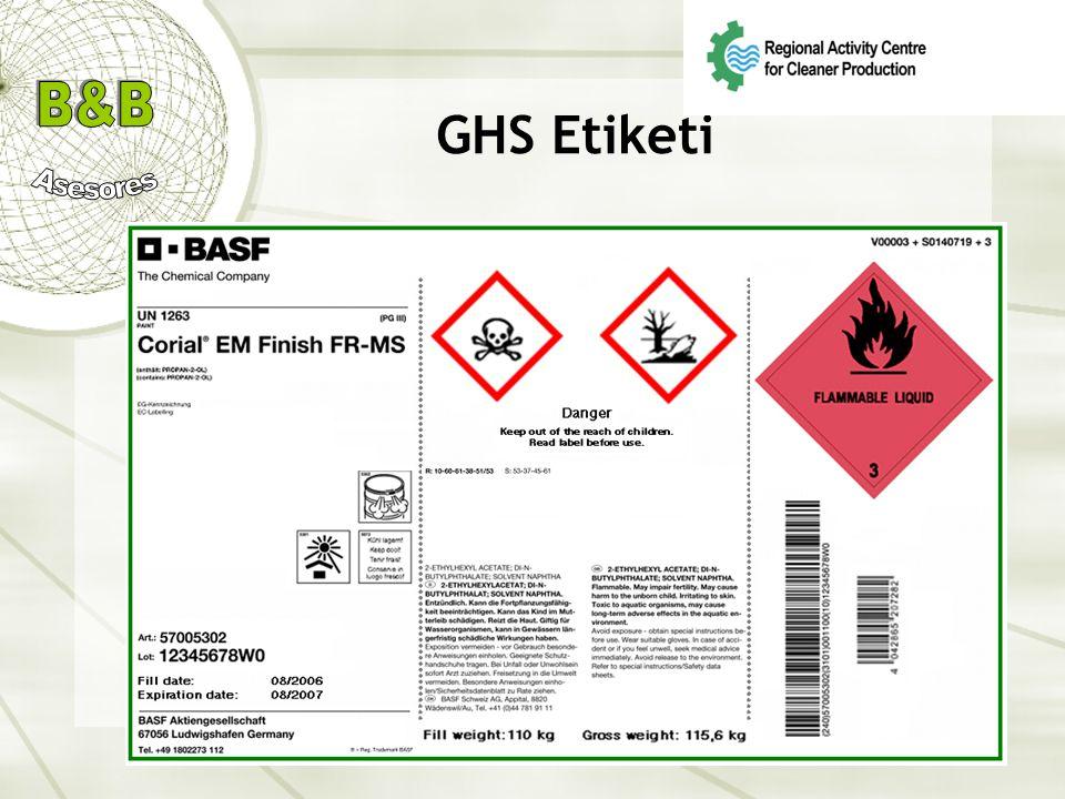 GHS Etiketi