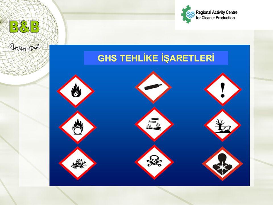 GHS TEHLİKE İŞARETLERİ