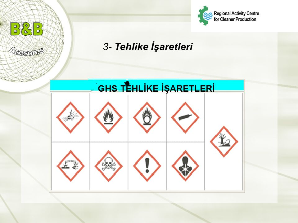 3- Tehlike İşaretleri GHS TEHLİKE İŞARETLERİ
