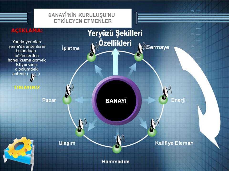 SANAYİ'NİN KURULUŞU'NU