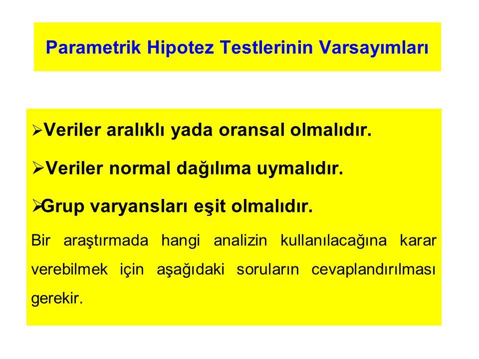 Parametrik Hipotez Testlerinin Varsayımları