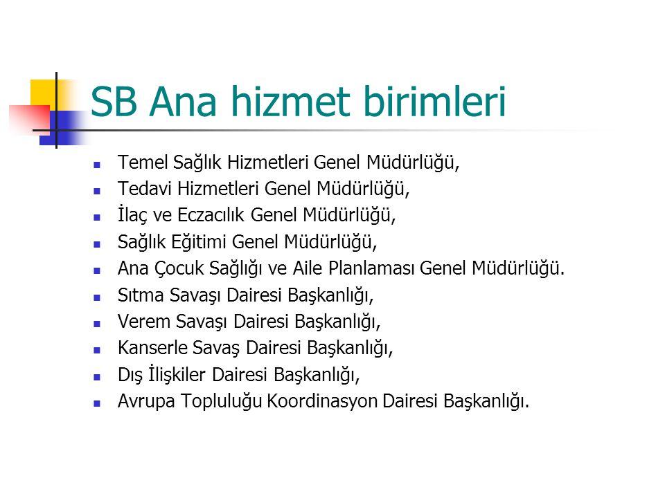 SB Ana hizmet birimleri