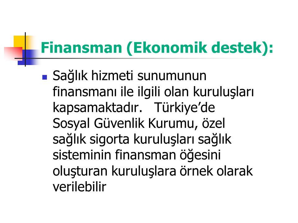 Finansman (Ekonomik destek):