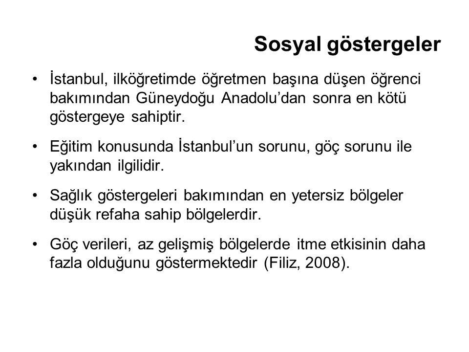 Sosyal göstergeler İstanbul, ilköğretimde öğretmen başına düşen öğrenci bakımından Güneydoğu Anadolu'dan sonra en kötü göstergeye sahiptir.