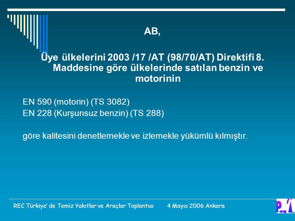 AB, Üye ülkelerini 2003 /17 /AT (98/70/AT) Direktifi 8. Maddesine göre ülkelerinde satılan benzin ve motorinin.