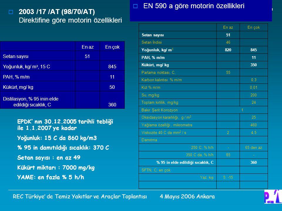 EN 590 a göre motorin özellikleri
