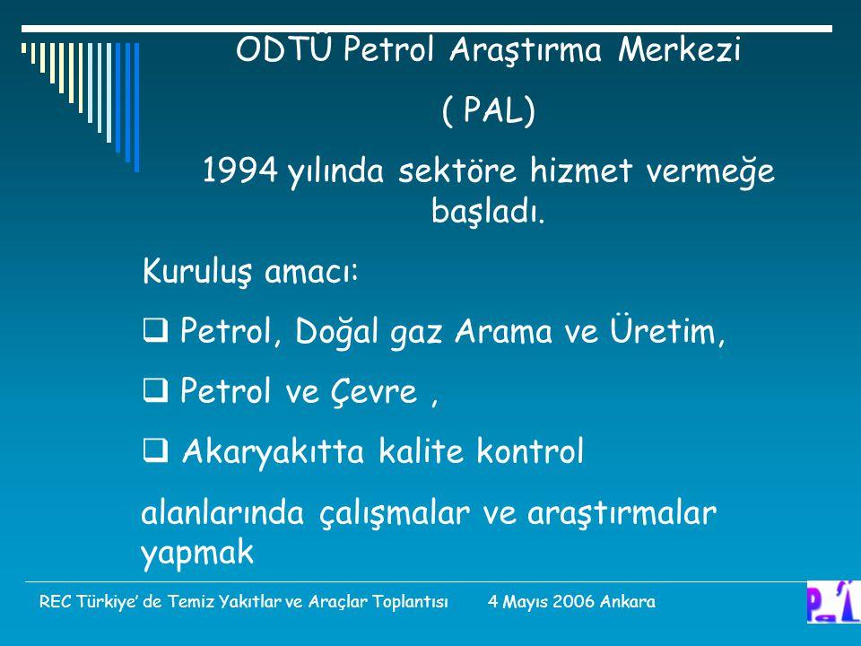 ODTÜ Petrol Araştırma Merkezi ( PAL)