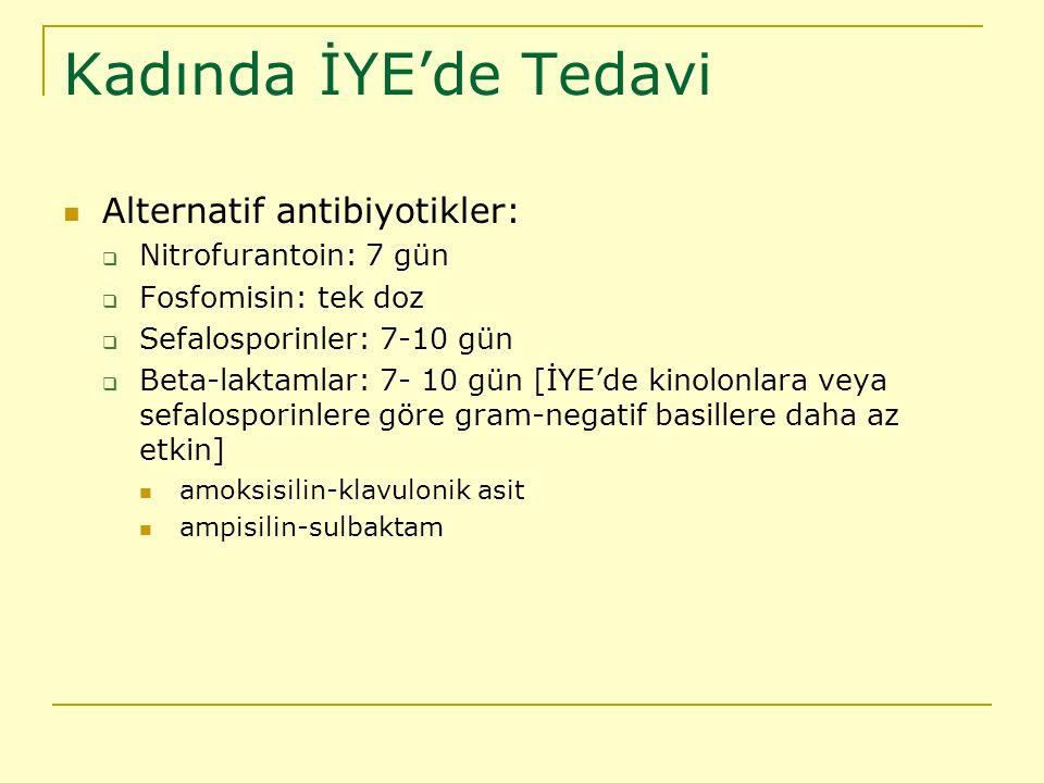 Kadında İYE'de Tedavi Alternatif antibiyotikler: Nitrofurantoin: 7 gün