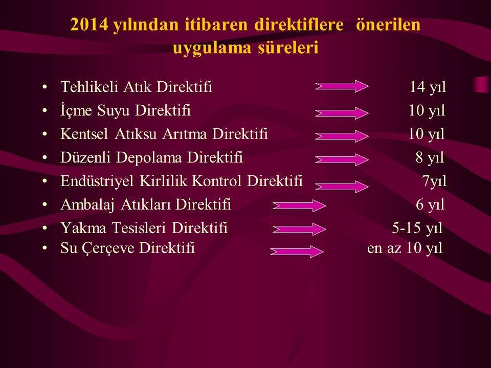 2014 yılından itibaren direktiflere önerilen uygulama süreleri
