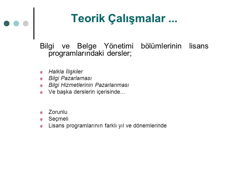 Teorik Çalışmalar ... Bilgi ve Belge Yönetimi bölümlerinin lisans programlarındaki dersler; Halkla İlişkiler.