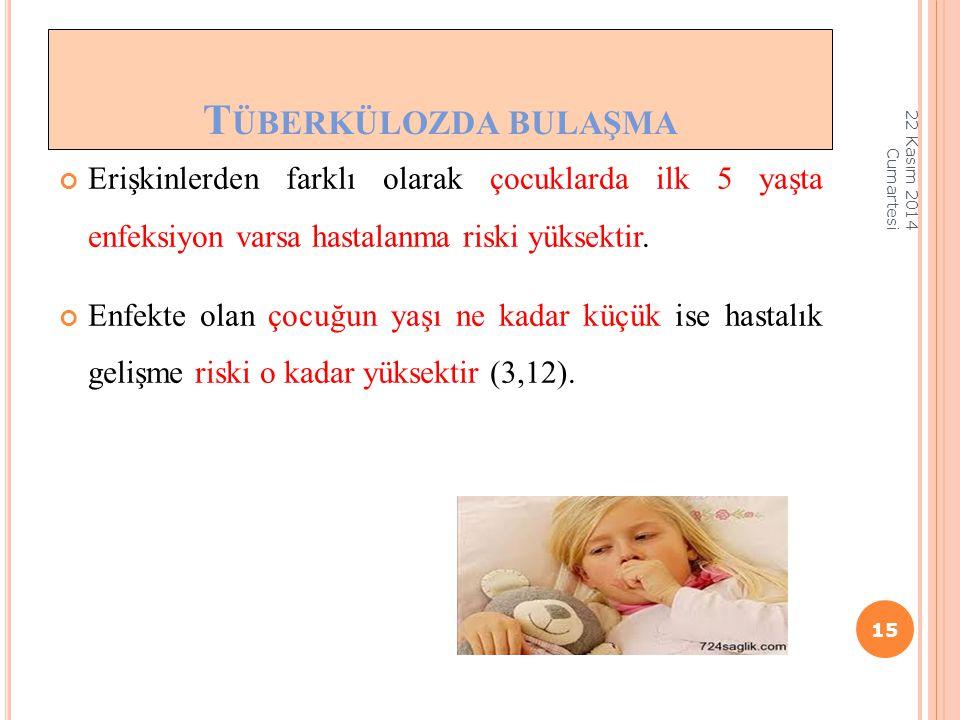 Tüberkülozda bulaşma 07 Nisan 2017 Cuma. Erişkinlerden farklı olarak çocuklarda ilk 5 yaşta enfeksiyon varsa hastalanma riski yüksektir.