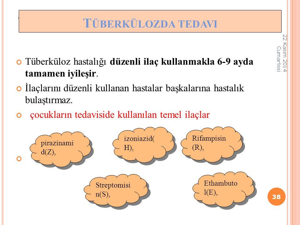 TÜBERKÜLOZDA TEDAVİ Tüberkülozda tedavi. 07 Nisan 2017 Cuma. Tüberküloz hastalığı düzenli ilaç kullanmakla 6-9 ayda tamamen iyileşir.