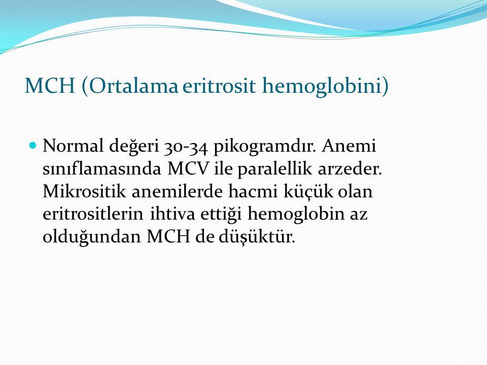 MCH (Ortalama eritrosit hemoglobini)