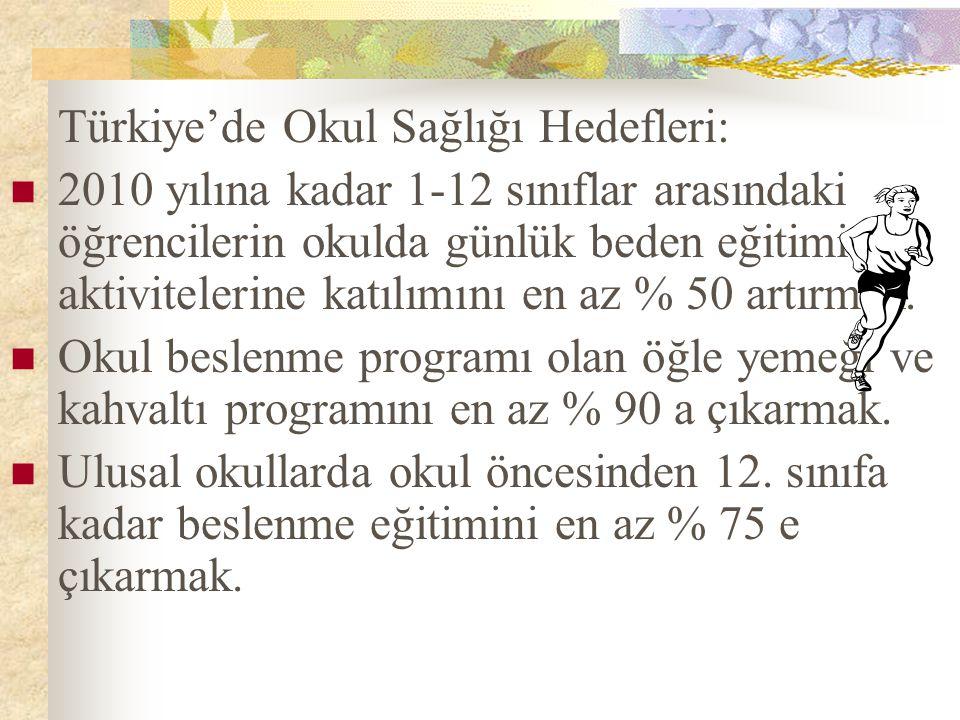 Türkiye'de Okul Sağlığı Hedefleri: