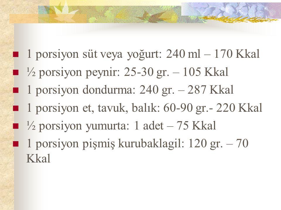 1 porsiyon süt veya yoğurt: 240 ml – 170 Kkal
