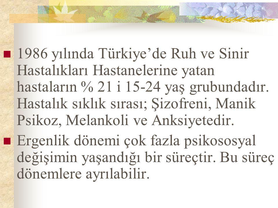 1986 yılında Türkiye'de Ruh ve Sinir Hastalıkları Hastanelerine yatan hastaların % 21 i 15-24 yaş grubundadır. Hastalık sıklık sırası; Şizofreni, Manik Psikoz, Melankoli ve Anksiyetedir.