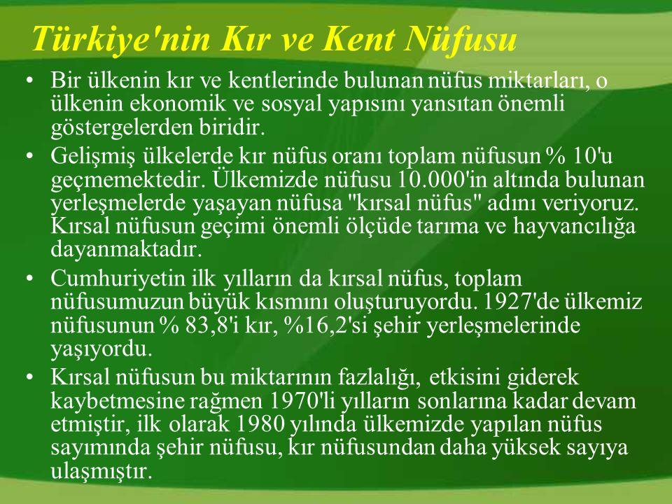 Türkiye nin Kır ve Kent Nüfusu