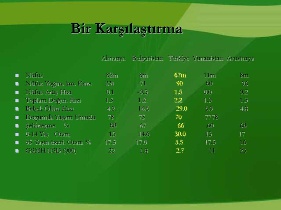 Bir Karşılaştırma Almanya Bulgaristan Türkiye Yunanistan Avusturya