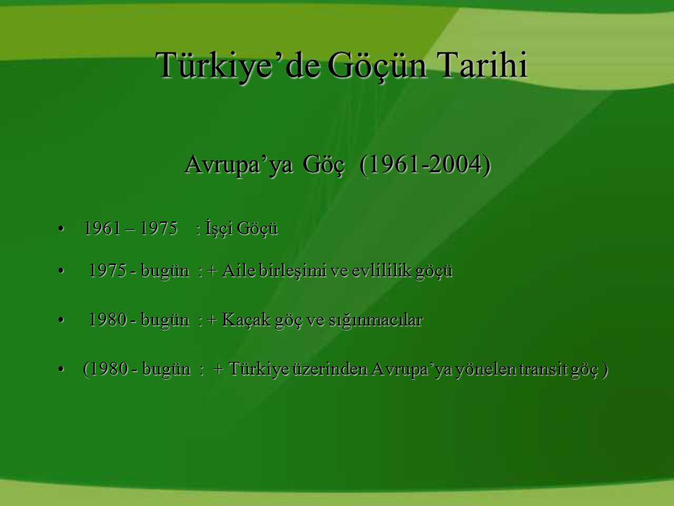 Türkiye'de Göçün Tarihi
