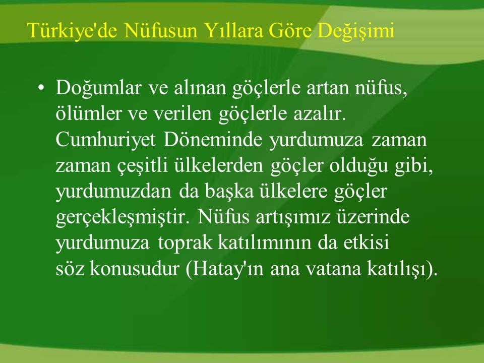 Türkiye de Nüfusun Yıllara Göre Değişimi