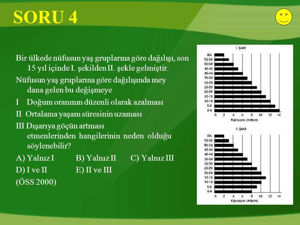 SORU 4 Bir ülkede nüfusun yaş gruplarına göre dağılışı, son 15 yıl içinde I. şekilden II. şekle gelmiştir.