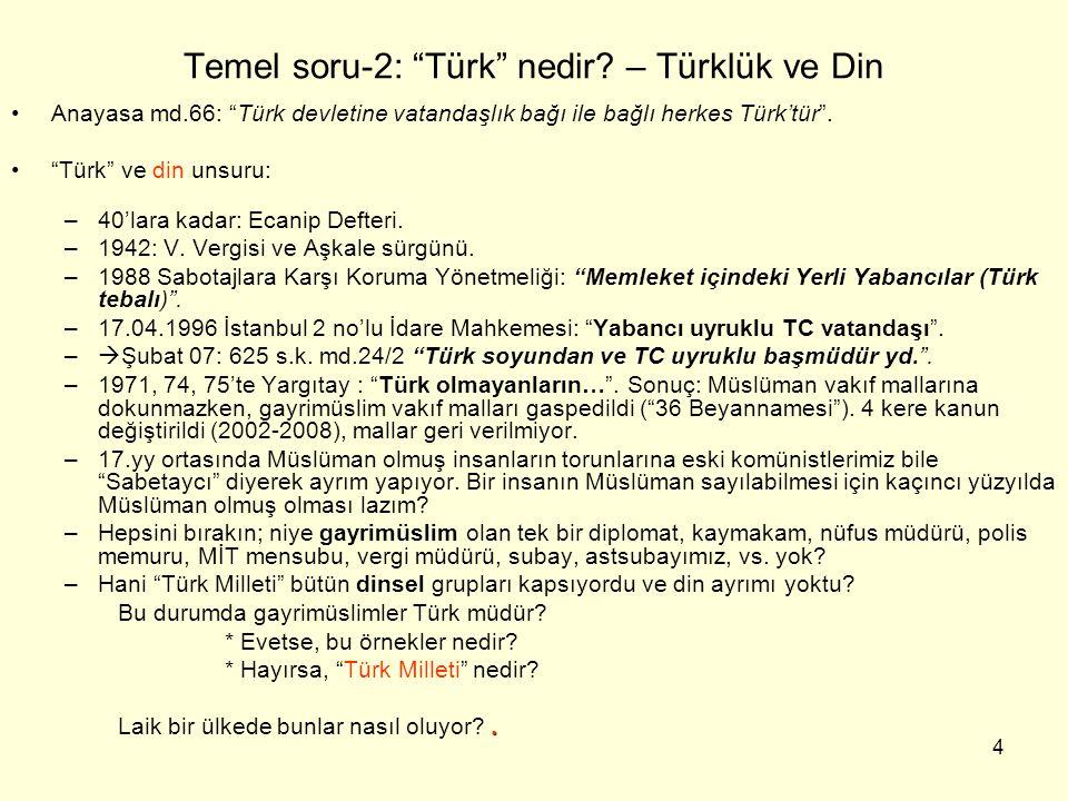 Temel soru-2: Türk nedir – Türklük ve Din