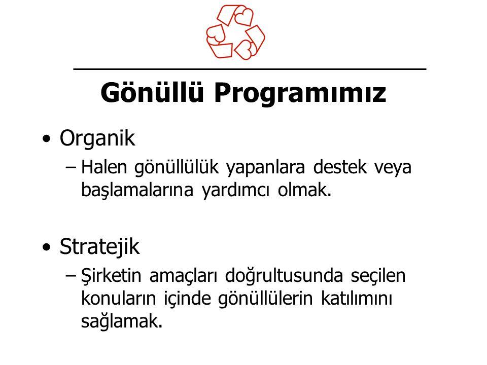 Gönüllü Programımız Organik Stratejik