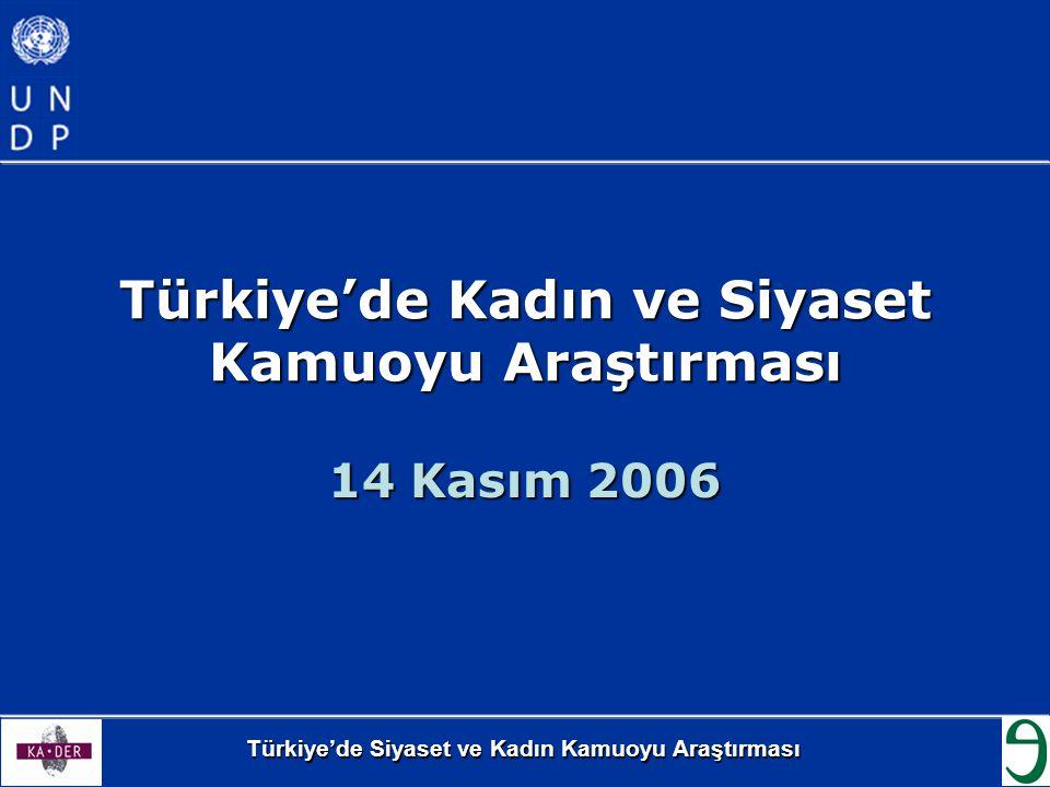 Türkiye'de Kadın ve Siyaset Kamuoyu Araştırması