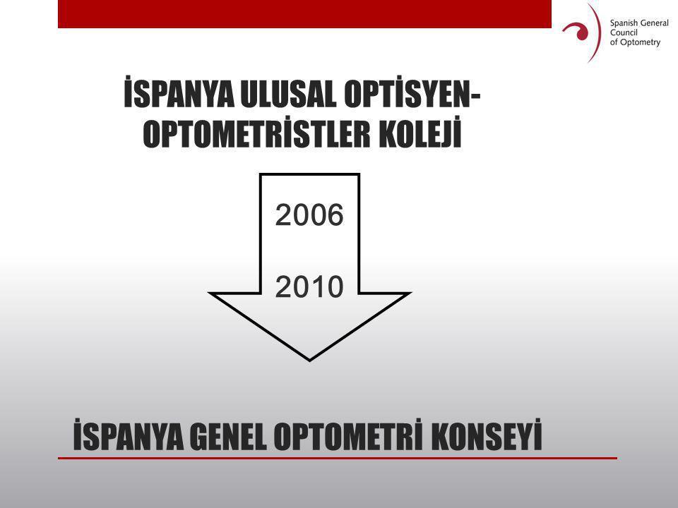 İSPANYA ULUSAL OPTİSYEN-OPTOMETRİSTLER KOLEJİ