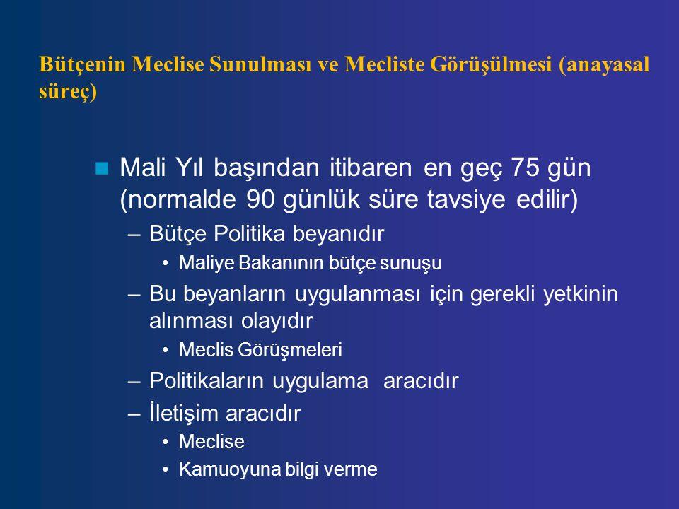 Bütçenin Meclise Sunulması ve Mecliste Görüşülmesi (anayasal süreç)