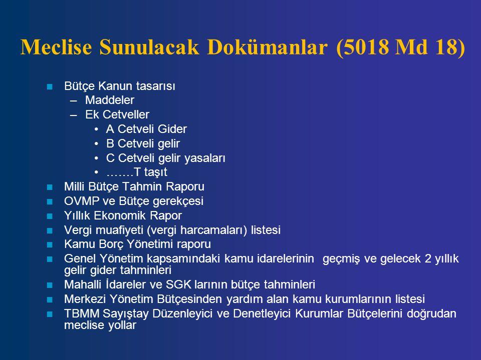 Meclise Sunulacak Dokümanlar (5018 Md 18)