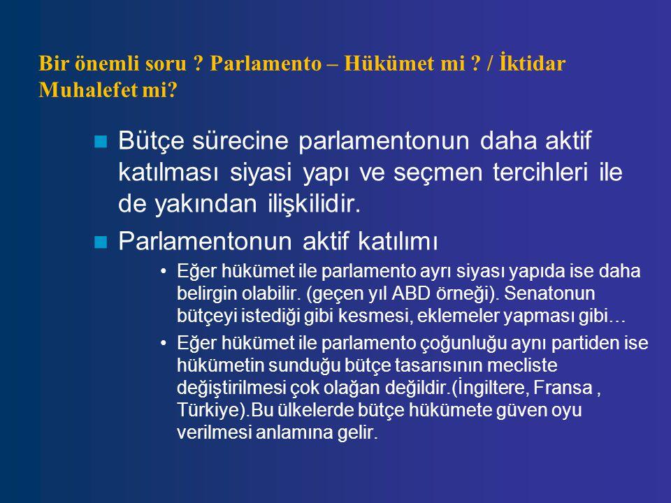 Bir önemli soru Parlamento – Hükümet mi / İktidar Muhalefet mi
