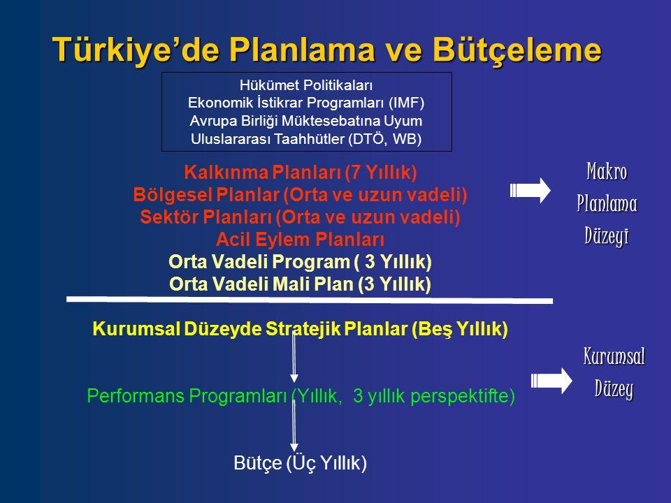 Türkiye'de Planlama ve Bütçeleme