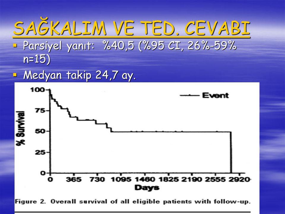 SAĞKALIM VE TED. CEVABI Parsiyel yanıt: %40,5 (%95 CI, 26%-59% n=15)