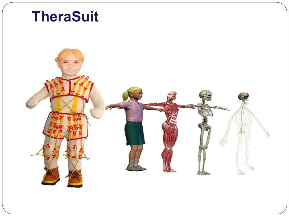 TheraSuit