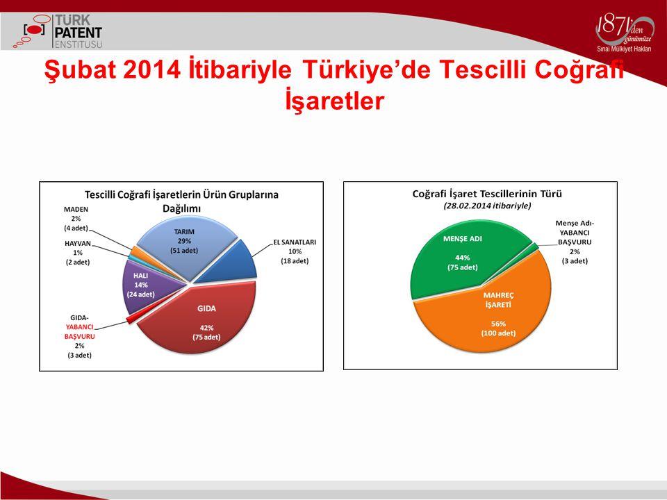 Şubat 2014 İtibariyle Türkiye'de Tescilli Coğrafi İşaretler