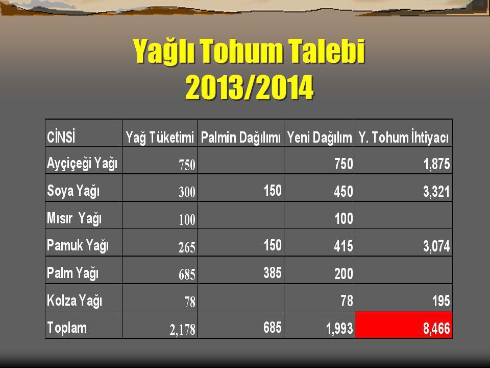 Yağlı Tohum Talebi 2013/2014