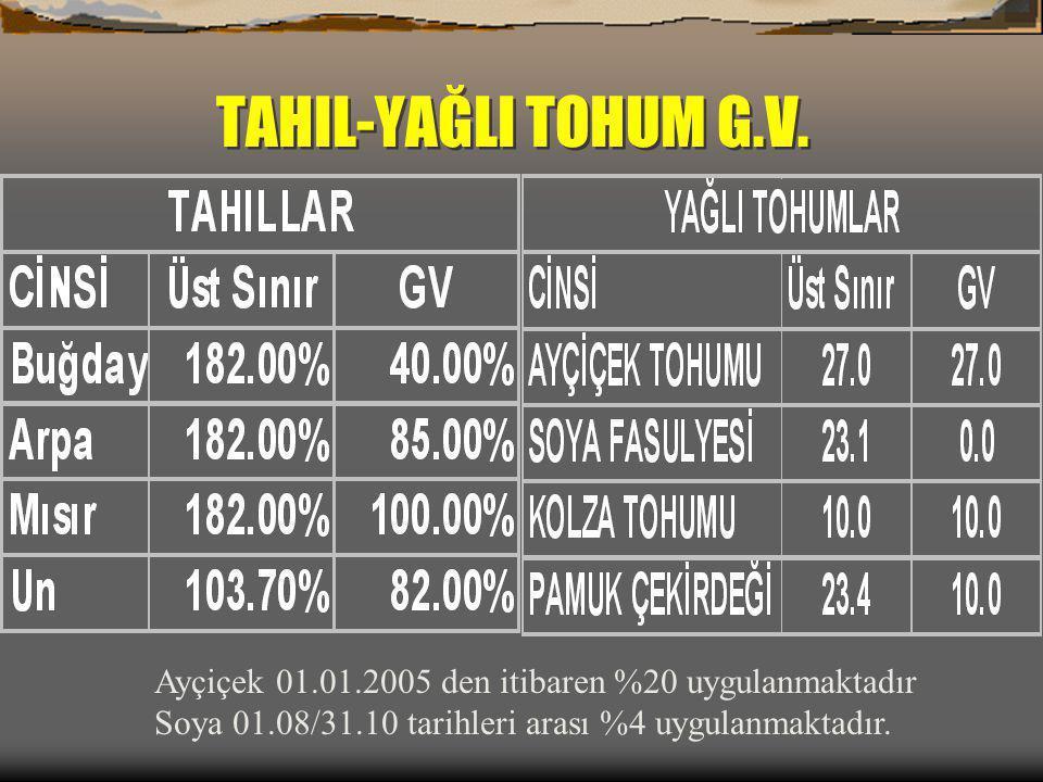 TAHIL-YAĞLI TOHUM G.V. Ayçiçek 01.01.2005 den itibaren %20 uygulanmaktadır.
