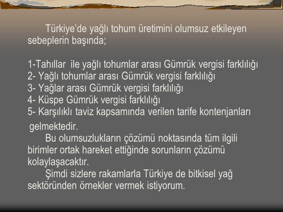 Türkiye'de yağlı tohum üretimini olumsuz etkileyen sebeplerin başında; 1-Tahıllar ile yağlı tohumlar arası Gümrük vergisi farklılığı 2- Yağlı tohumlar arası Gümrük vergisi farklılığı 3- Yağlar arası Gümrük vergisi farklılığı 4- Küspe Gümrük vergisi farklılığı 5- Karşılıklı taviz kapsamında verilen tarife kontenjanları