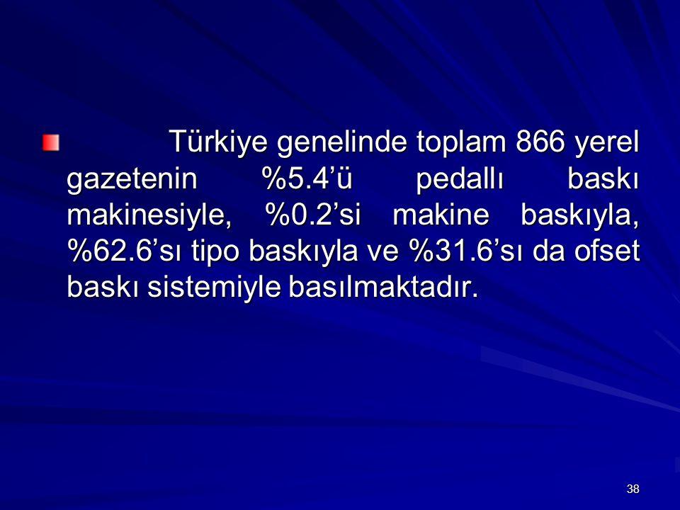 Türkiye genelinde toplam 866 yerel gazetenin %5