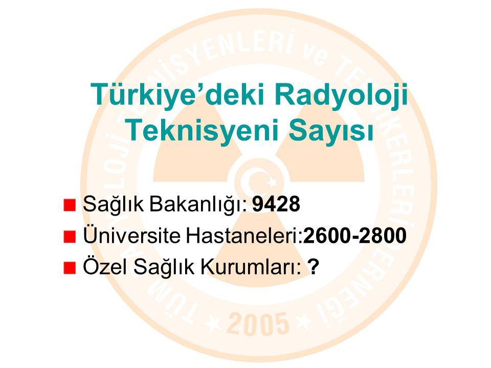 Türkiye'deki Radyoloji Teknisyeni Sayısı
