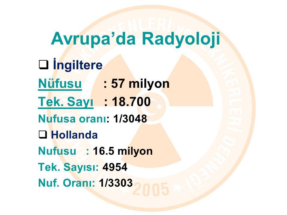 Avrupa'da Radyoloji İngiltere Nüfusu : 57 milyon Tek. Sayı : 18.700