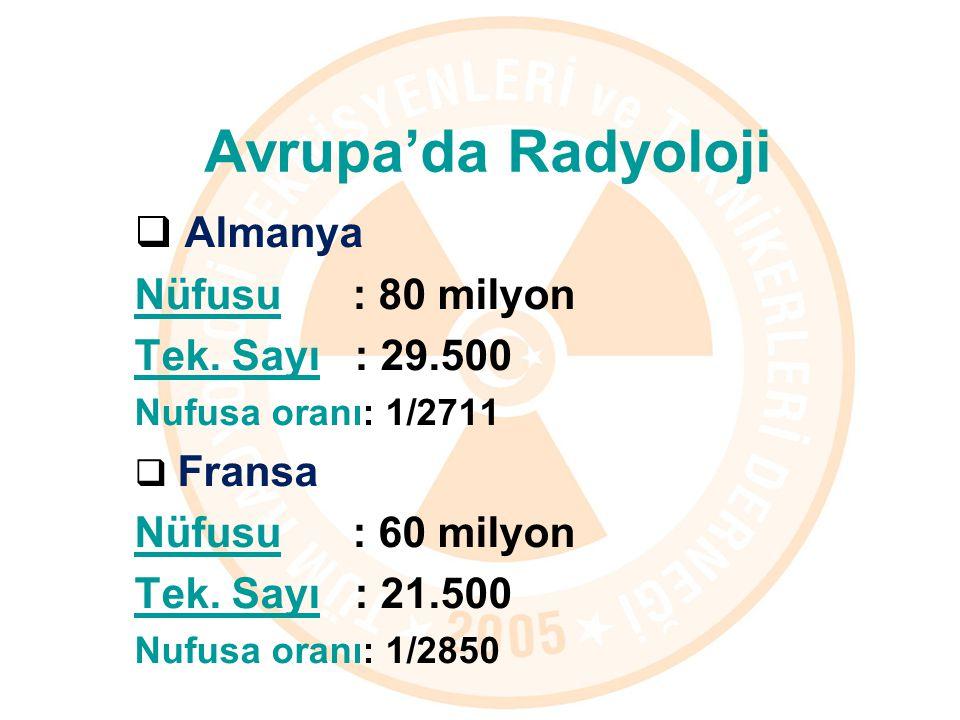 Avrupa'da Radyoloji Almanya Nüfusu : 80 milyon Tek. Sayı : 29.500