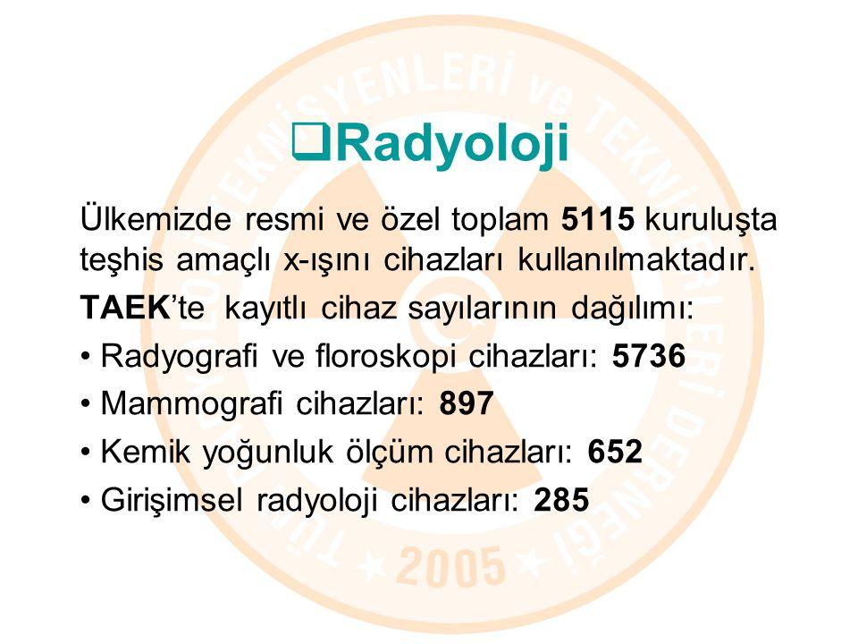 Radyoloji Ülkemizde resmi ve özel toplam 5115 kuruluşta teşhis amaçlı x-ışını cihazları kullanılmaktadır.