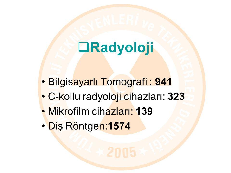 Radyoloji Bilgisayarlı Tomografi : 941