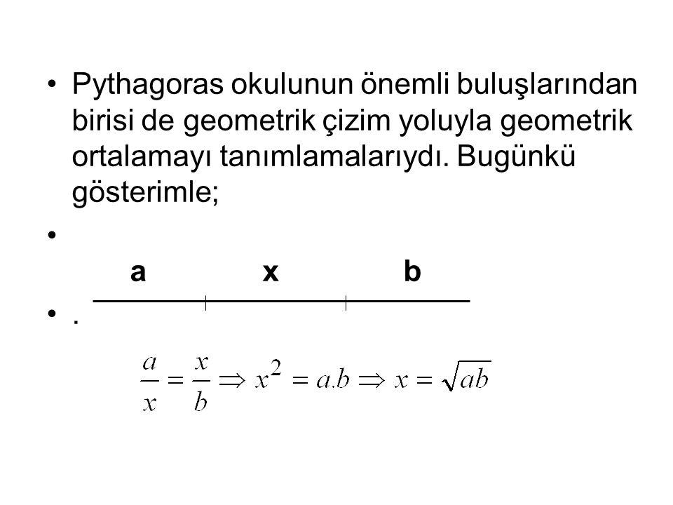 Pythagoras okulunun önemli buluşlarından birisi de geometrik çizim yoluyla geometrik ortalamayı tanımlamalarıydı. Bugünkü gösterimle;