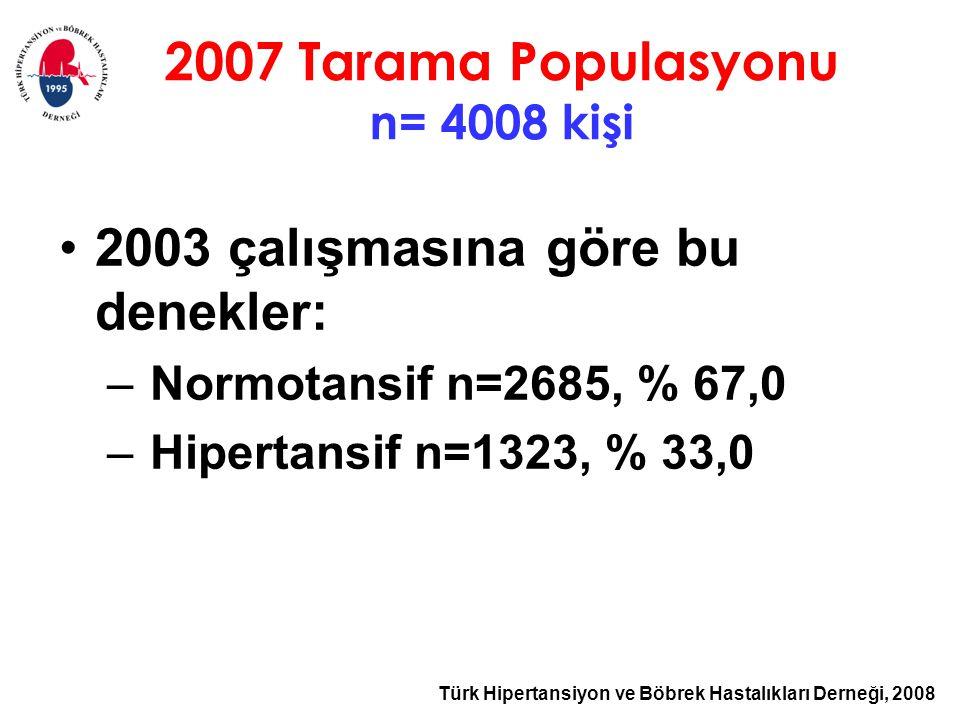 2007 Tarama Populasyonu n= 4008 kişi