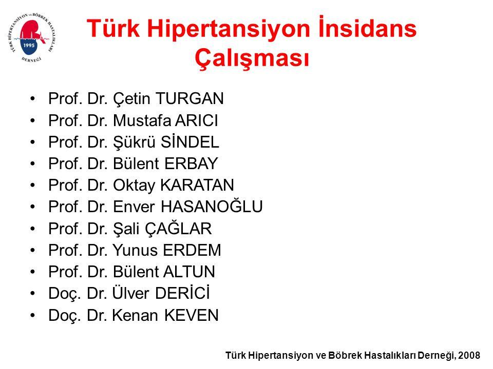 Türk Hipertansiyon İnsidans Çalışması